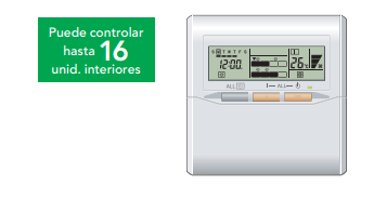 controles_Indivduales_cable